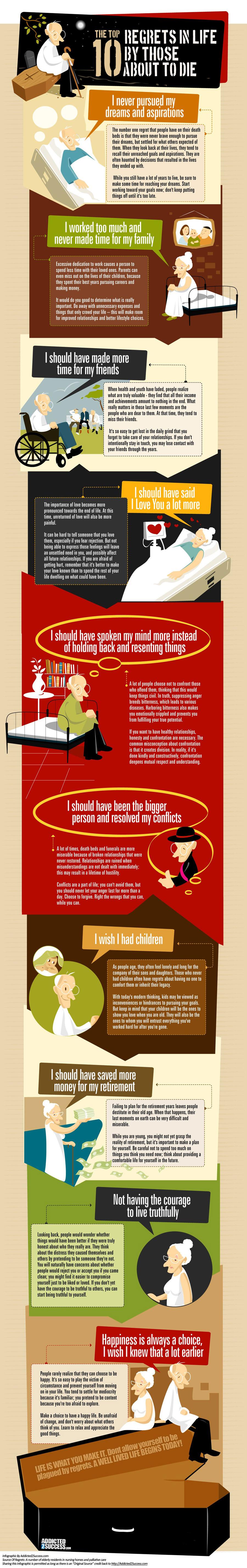 10 saker äldre ångrar mest